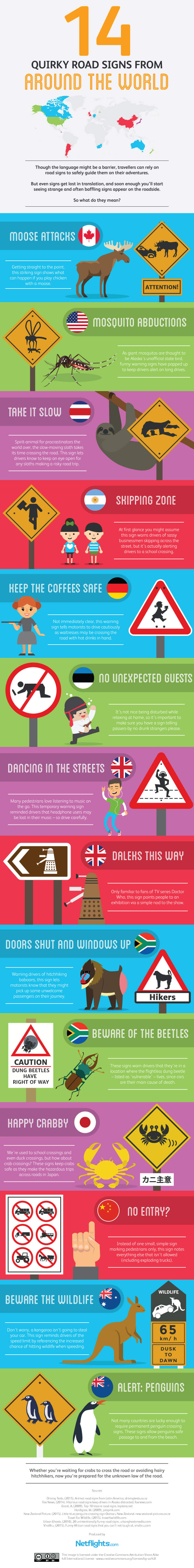 14 Quirky Road Signs from Around the World