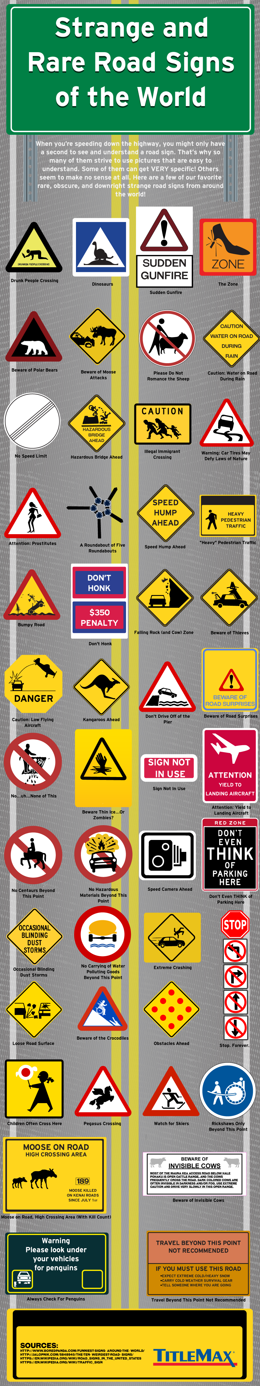 Strange and Rare Road Signs of the World